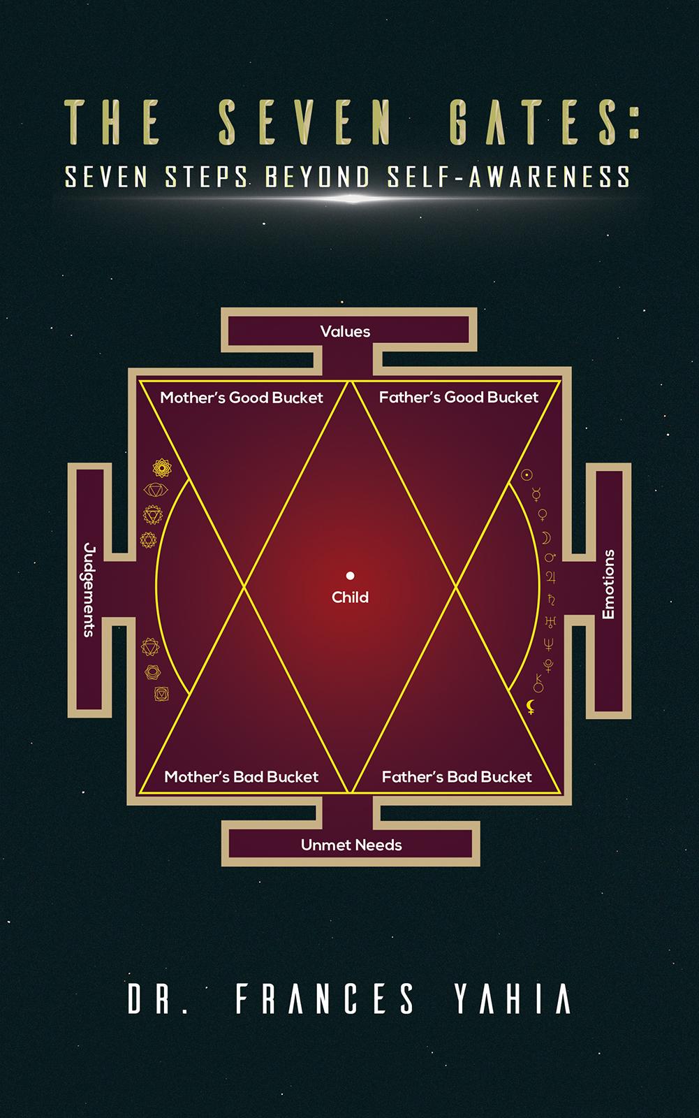 The Seven Gates: Seven Steps Beyond Self-Awareness | Book